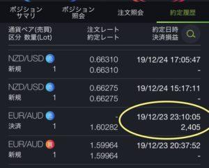 【FX初心者】挑戦!・20万円でFXはじめてみました。3~好調から転落~